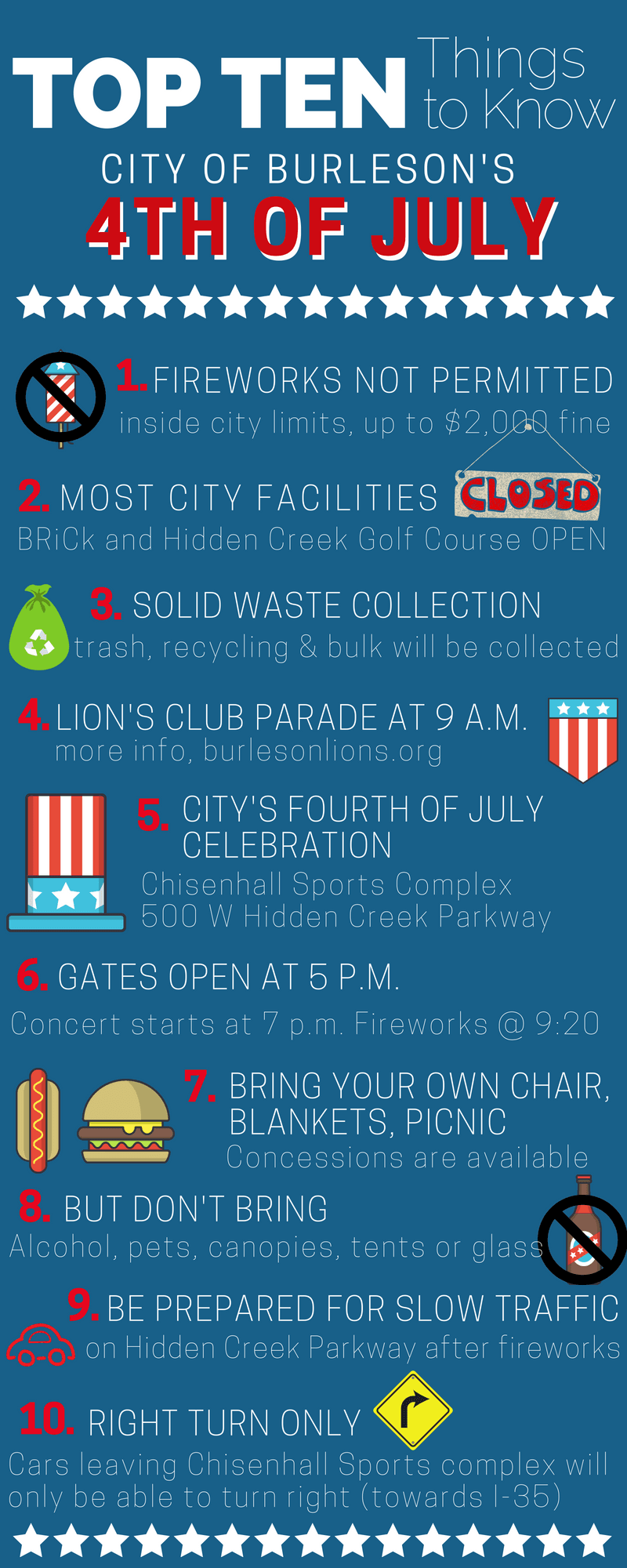 Fourth of July Top Ten Things to Know Infographic