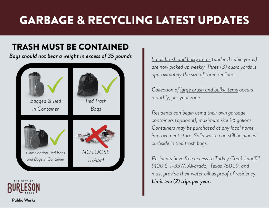 Garbage Recycling Latest Updates